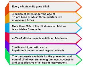 Pediatric-infograph